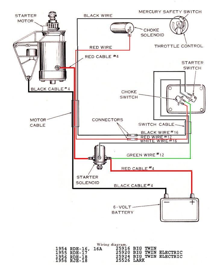 Diagram 1973 Evinrude 25 Hp Wiring Diagram Full Version Hd Quality Wiring Diagram Kkwiring Angelux It