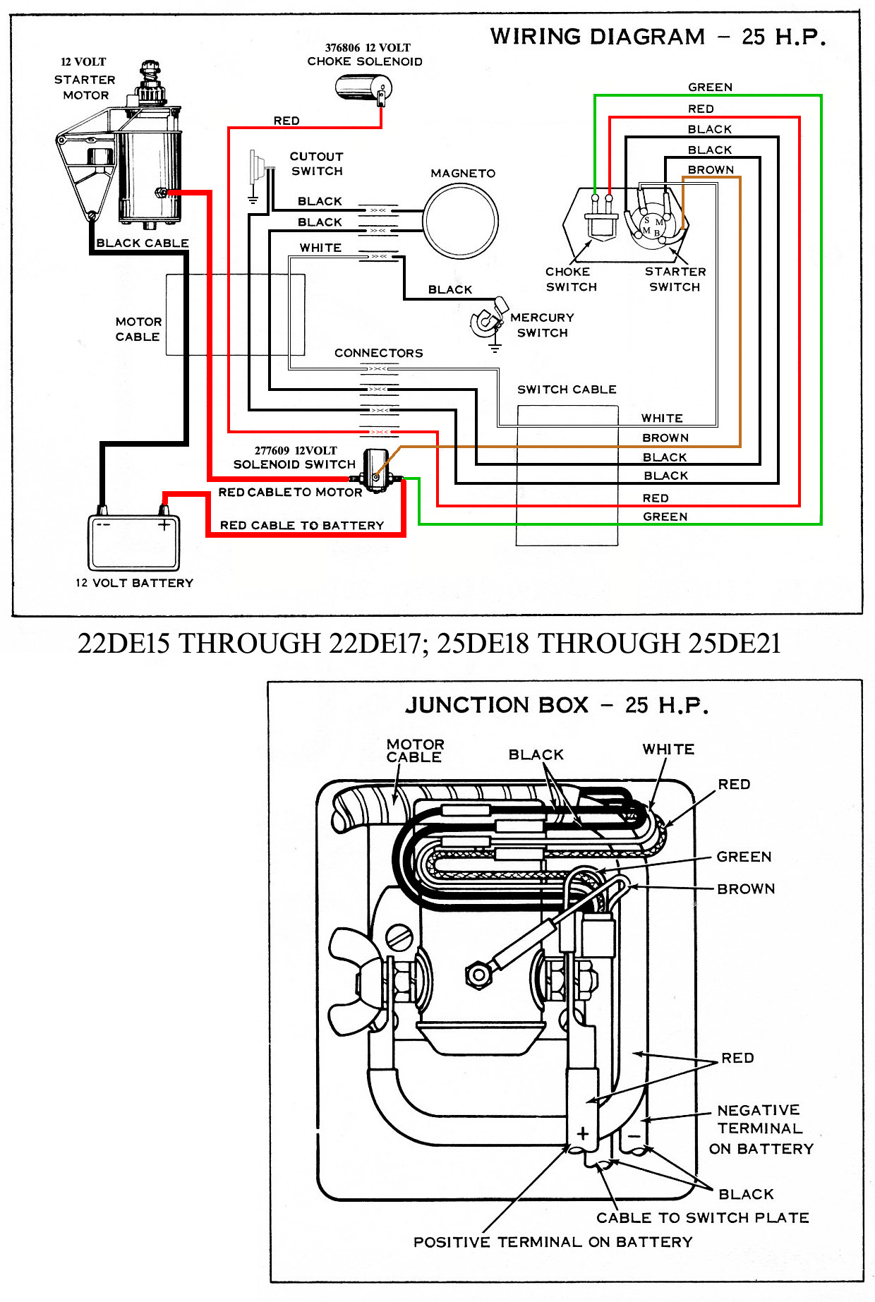 Gale 25hp Electric Start Wiring Diagram  U2013 Antique Outboard