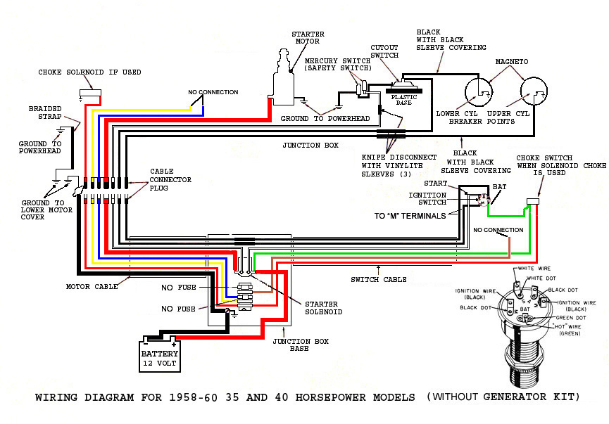 Fabulous 1974 Mercury Outboard Ignition Switch Wiring Diagram Wiring Wiring 101 Akebretraxxcnl