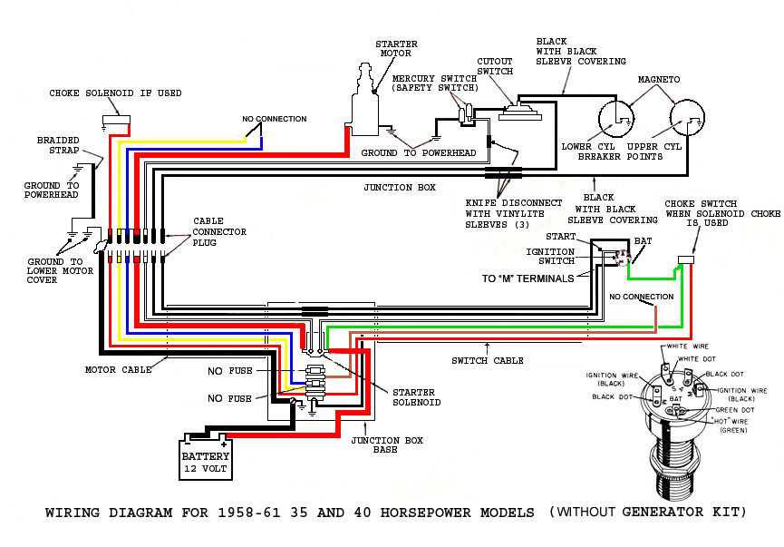 [DIAGRAM_0HG]  1961 40hp Johnson RDS-23 Wiring Questions – Antique Outboard Motor Club,Inc | Johnson Ignition Wiring Diagram |  | Antique Outboard Motor Club