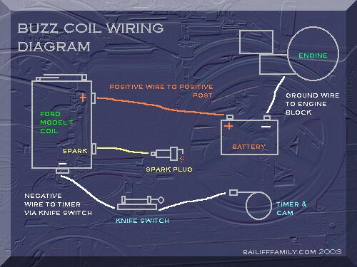 model t buzz coil wiring diagram model t spark coil, model t first model t